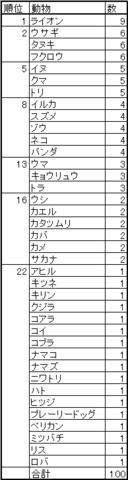 ポケモンGO調査.png